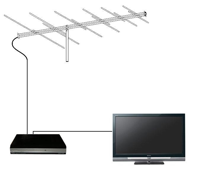 Цифровое эфирное телевидение.